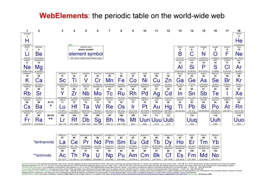 Free printable periodic table 12