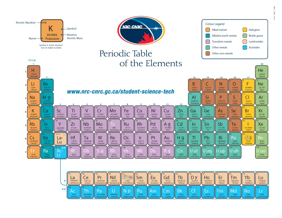 Free printable periodic table 14