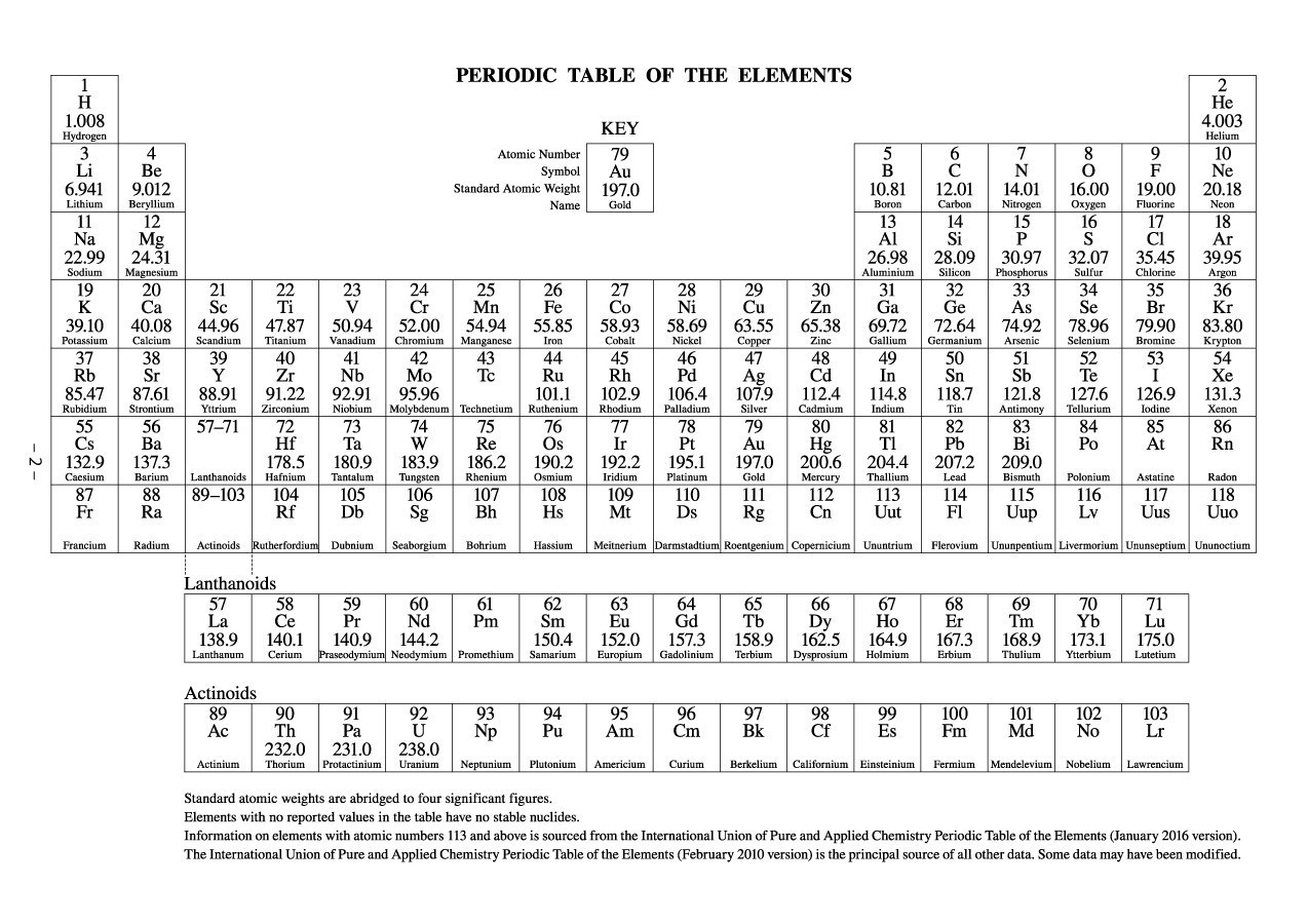 photograph about Periodic Table Printable titled 29 Printable Periodic Tables (Free of charge Obtain) ᐅ Template Lab