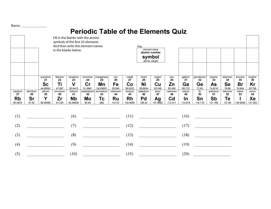 Free printable periodic table 23