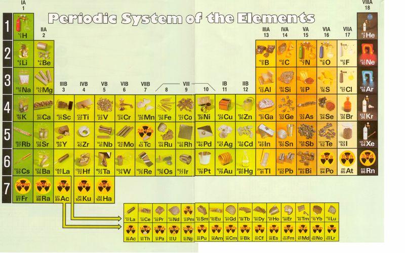 Free printable periodic table 27