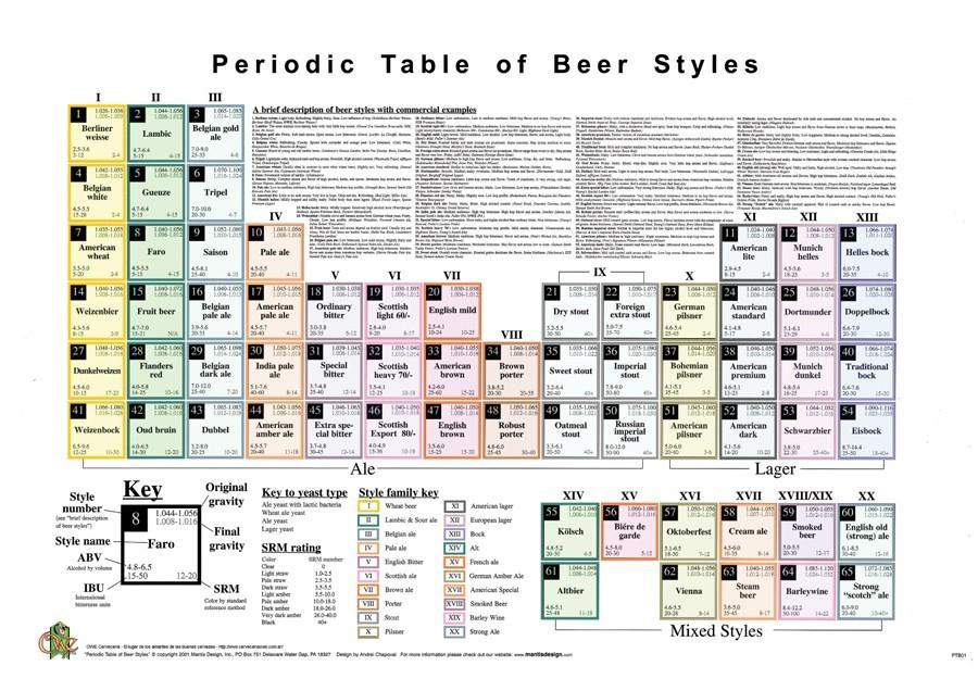 Free printable periodic table 29