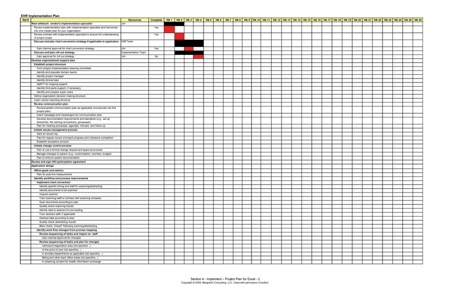 Free project planning template 45