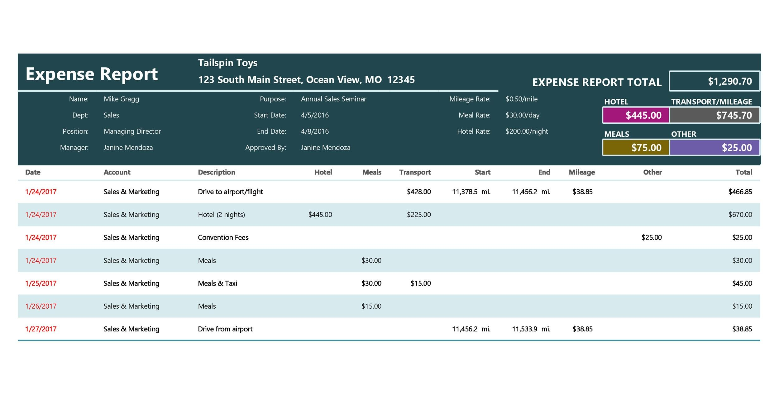 Free expense report template 02