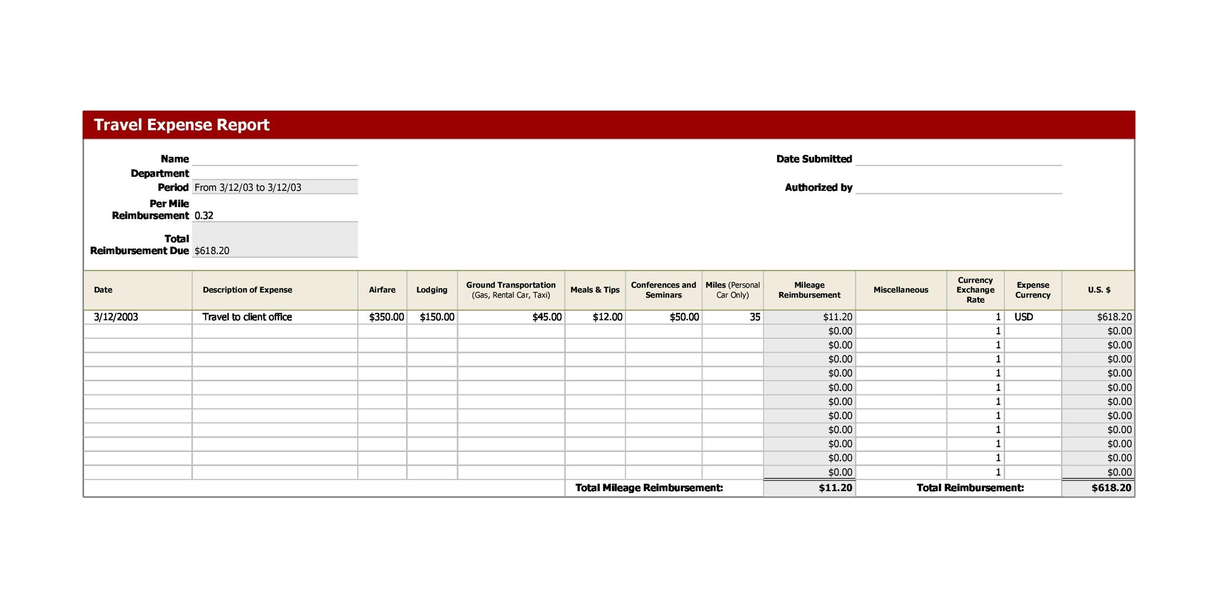 Free expense report template 17