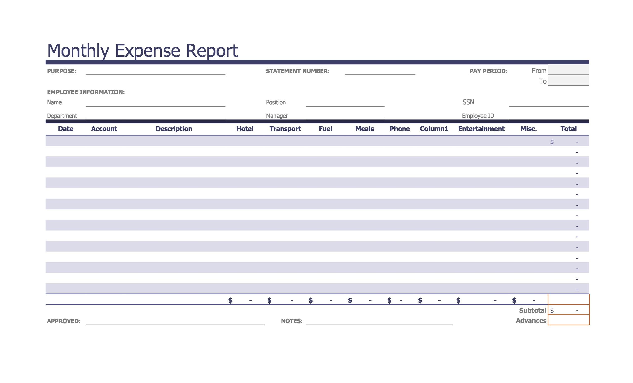 40 Expense Report Templates To Help You Save Money Á… Templatelab