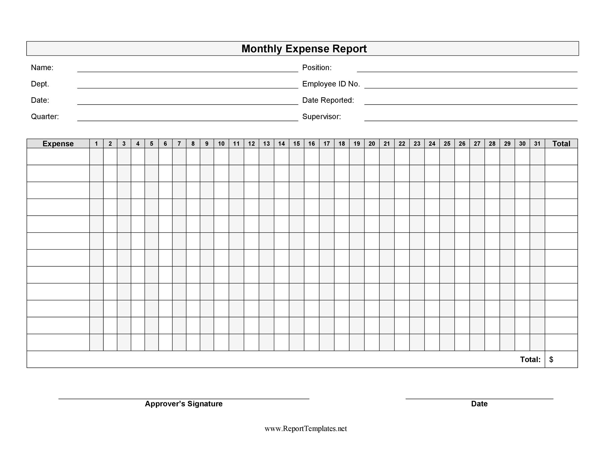 40 Expense Report Templates to Help you Save Money Template Lab – Personal Monthly Expense Report Template