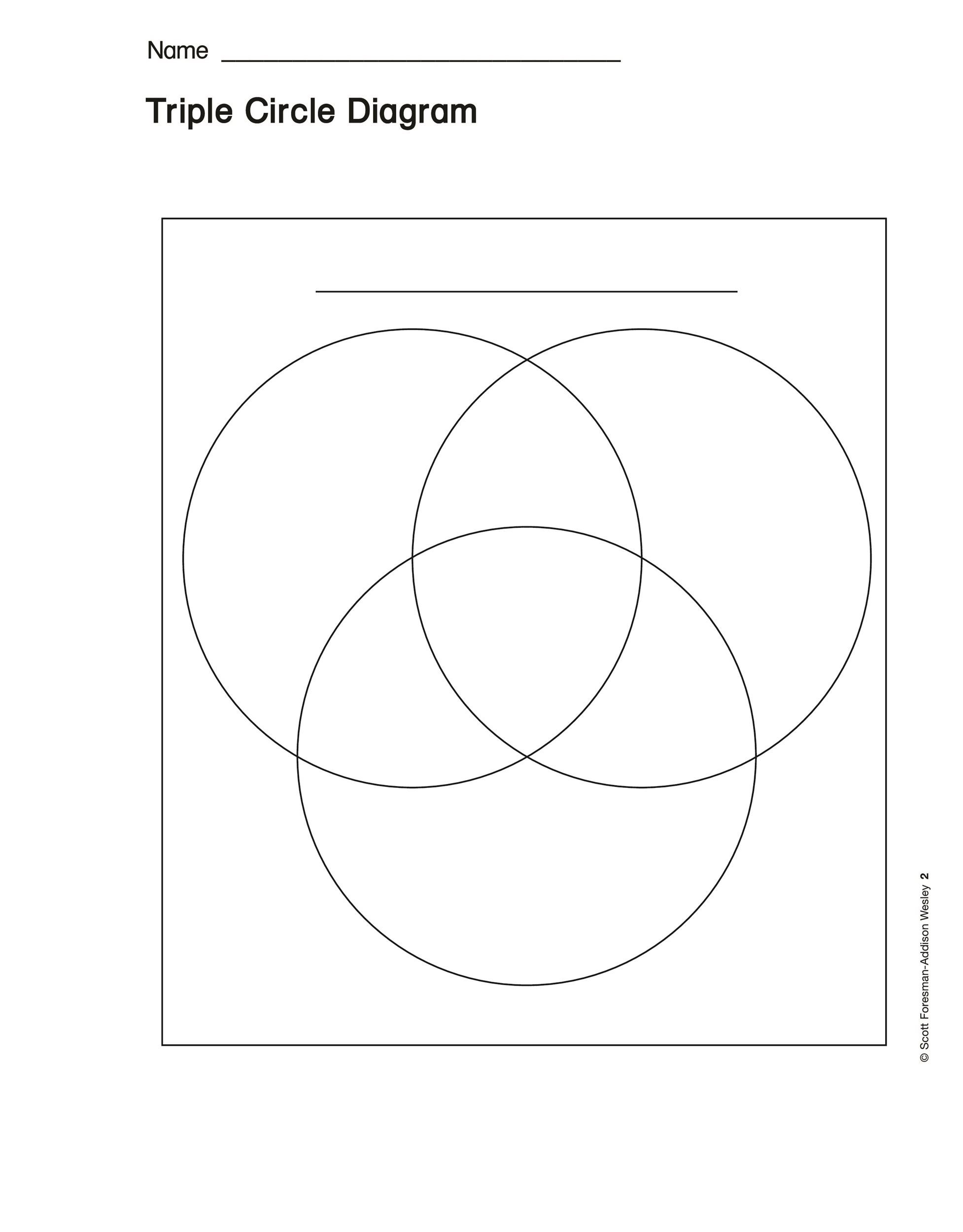 photo regarding Printable Venn Diagrams With Lines called Blank Venn Diagram Towards Print - Wiring Diagram Listing
