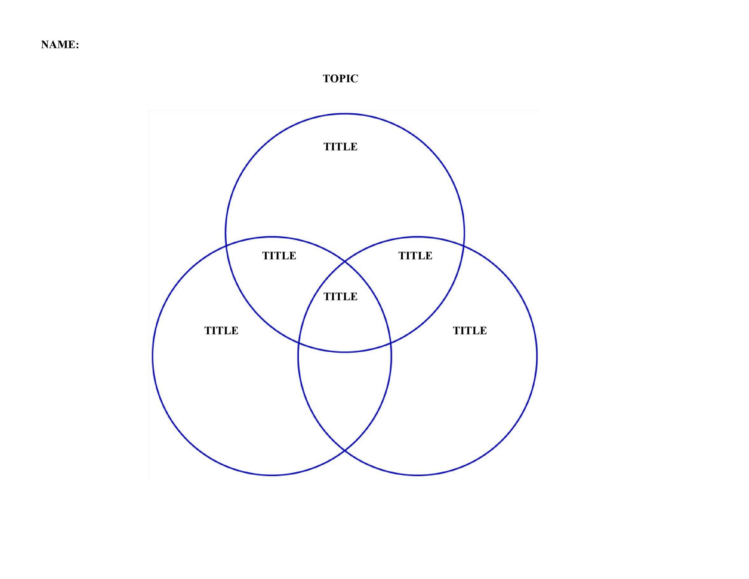 Free venn diagram template  12
