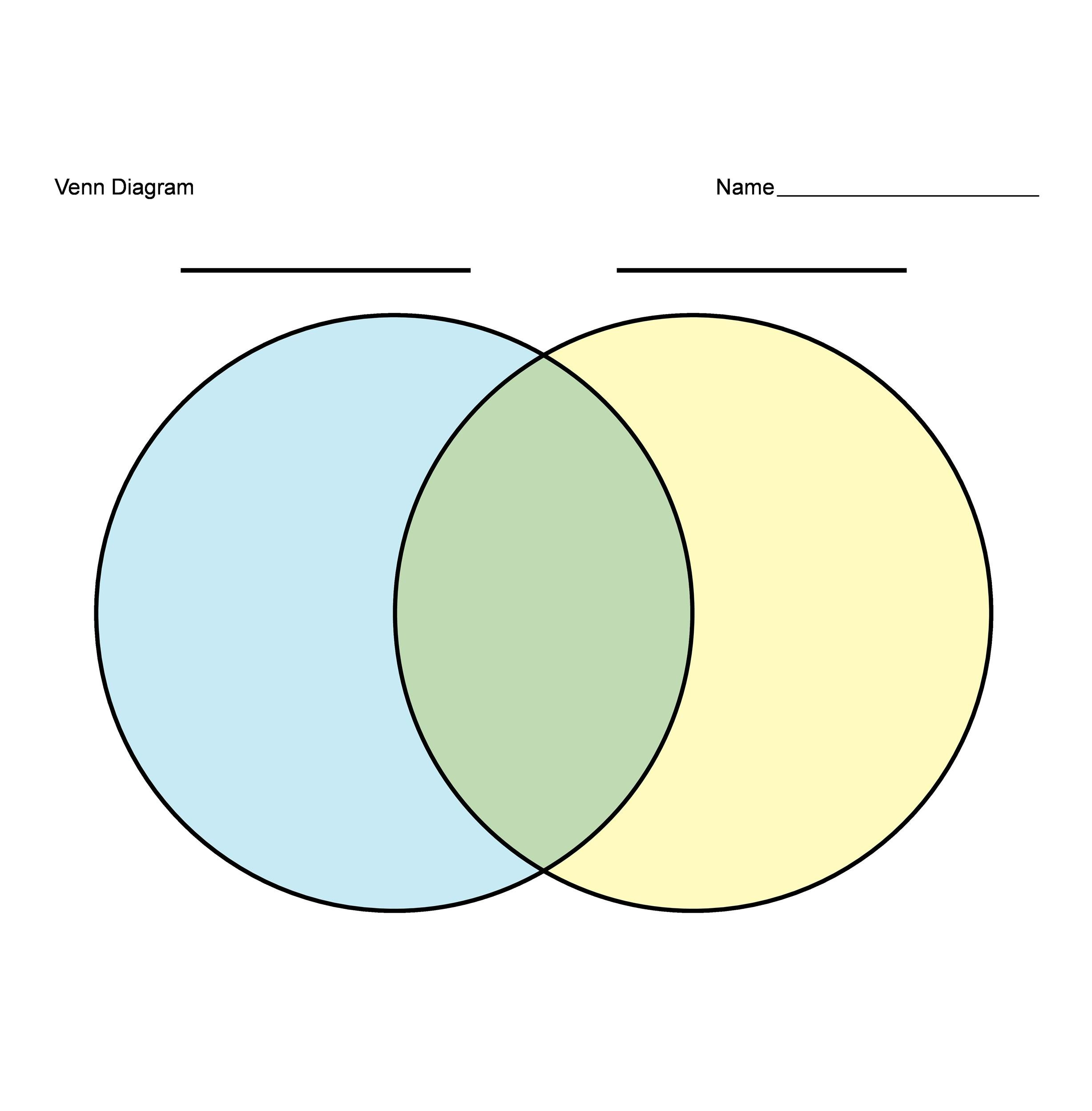 Free venn diagram template  17
