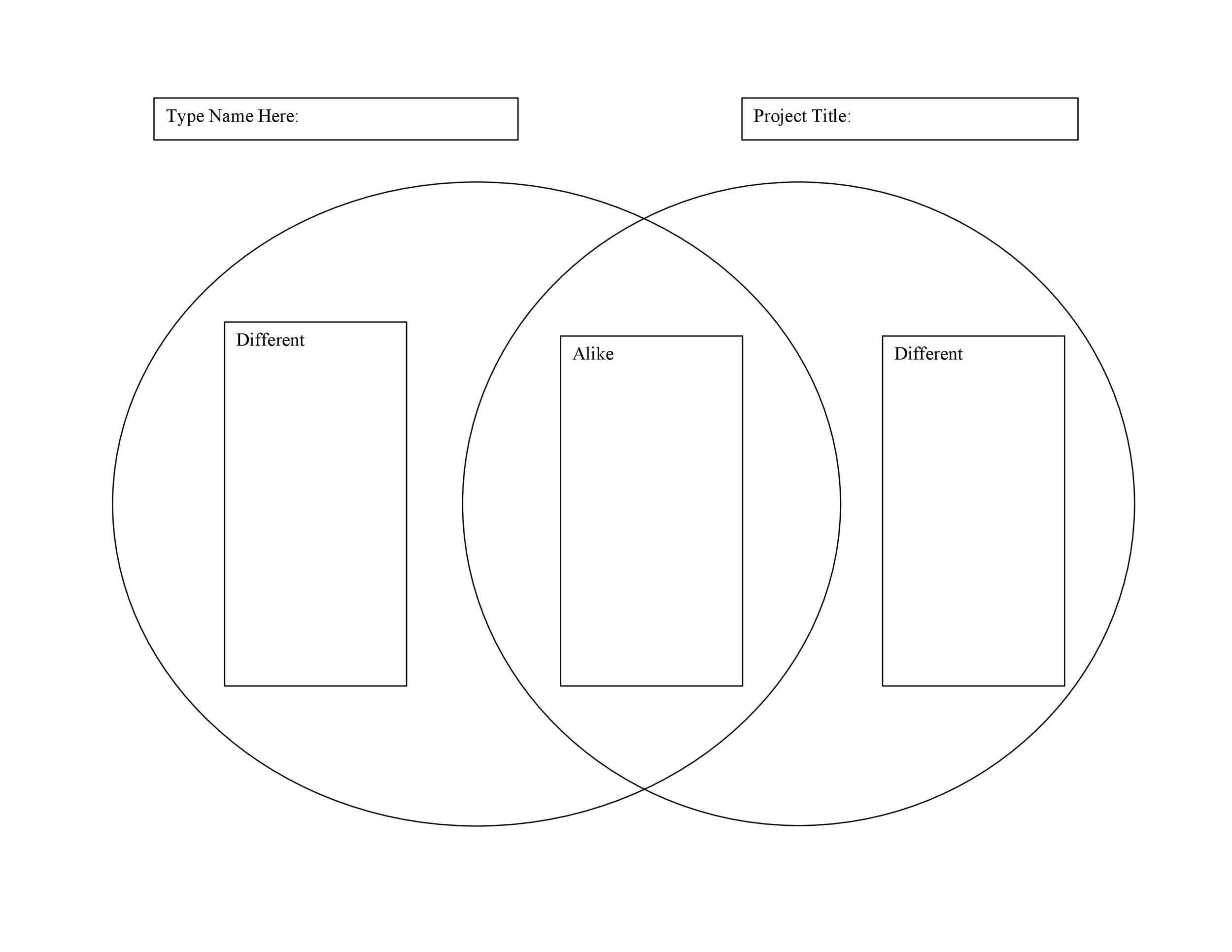 Free venn diagram template 27