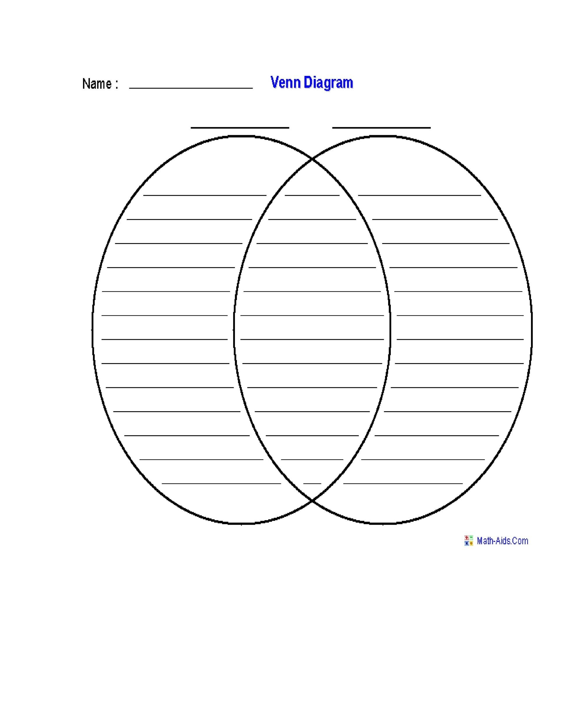 Free venn diagram template 32