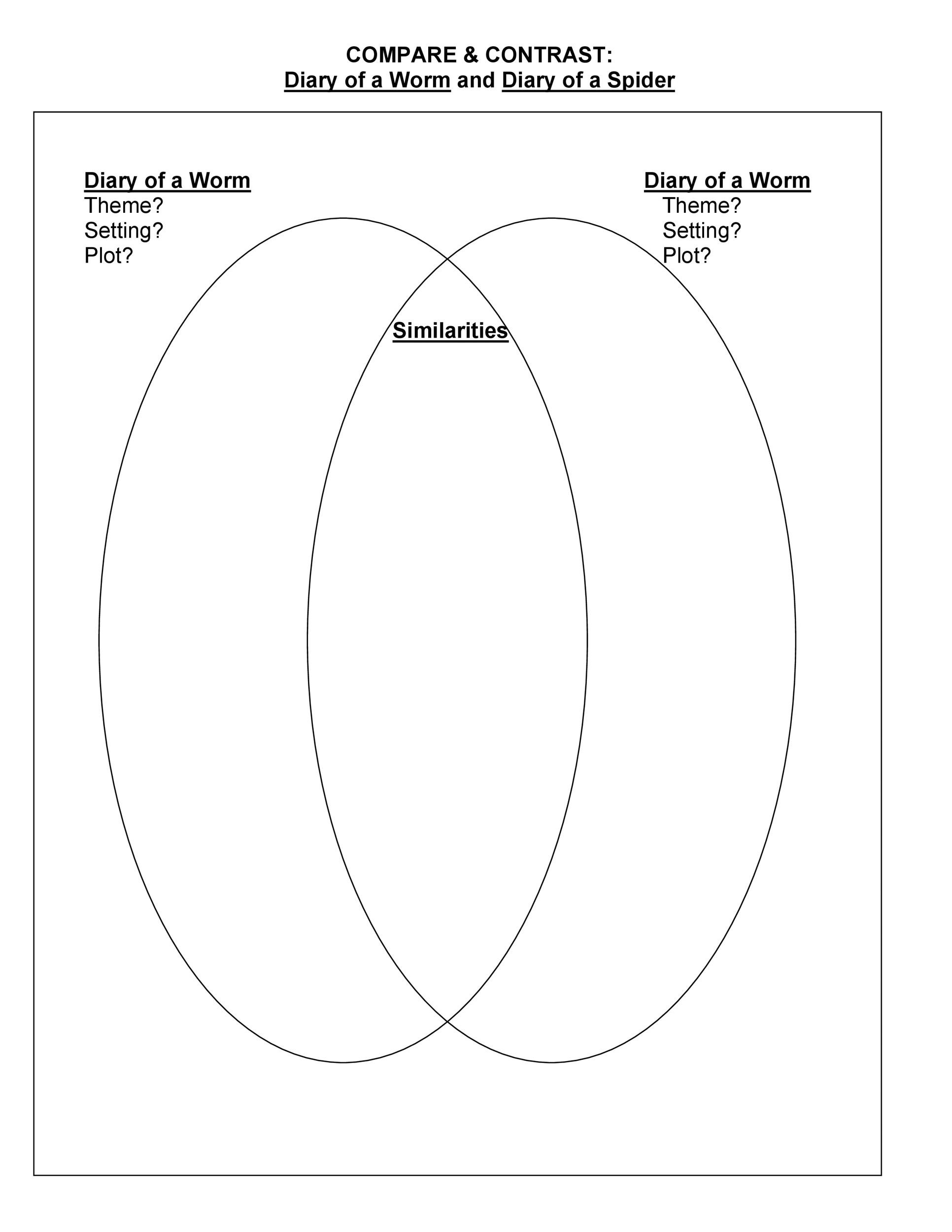 Free venn diagram template 34