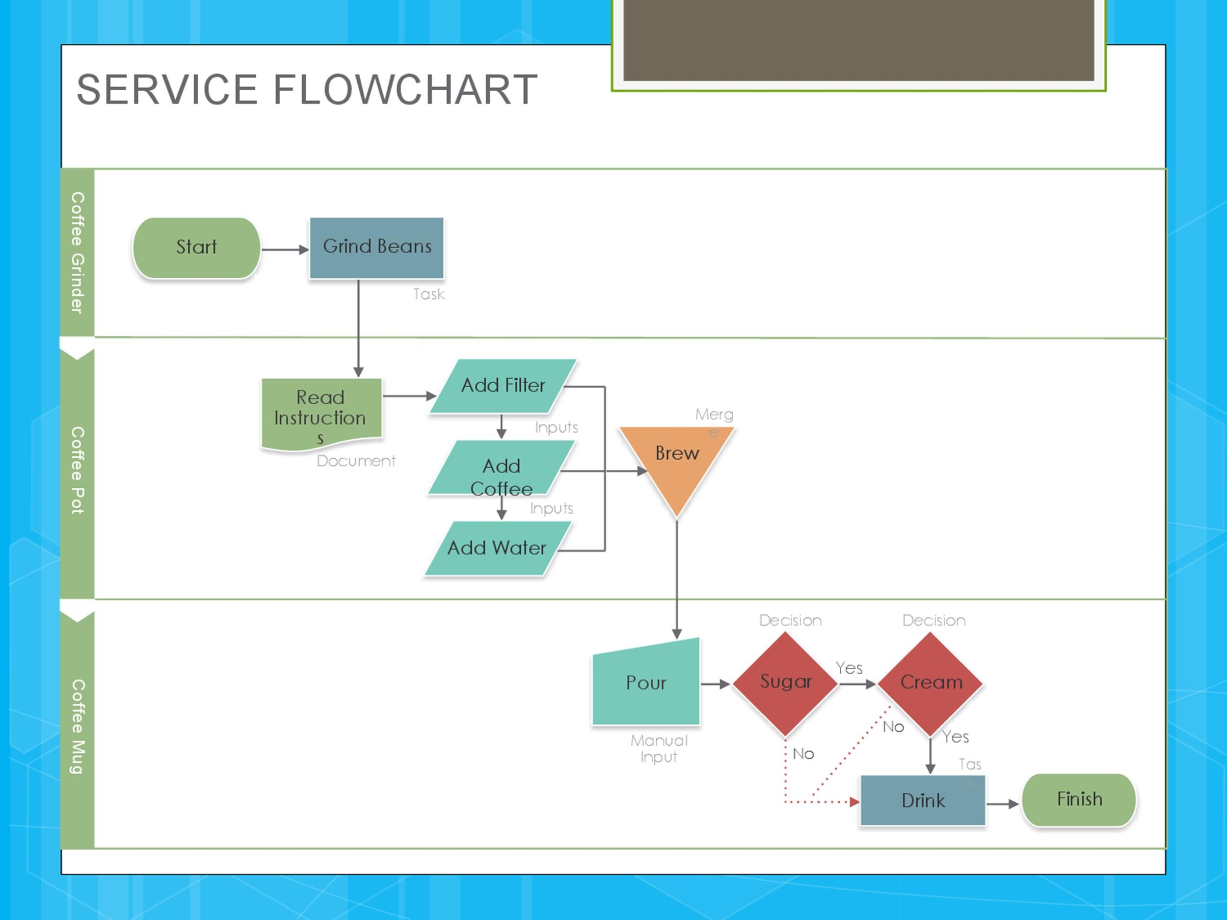 Word flow chart template