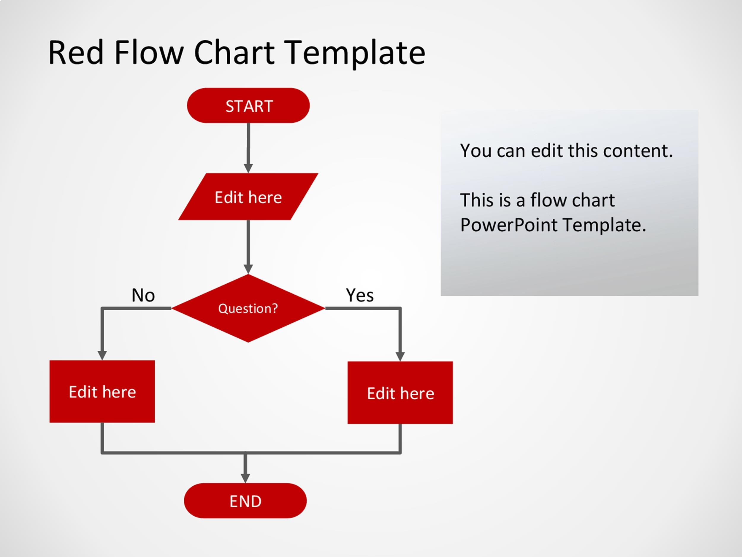 Free Flow Chart Template 04