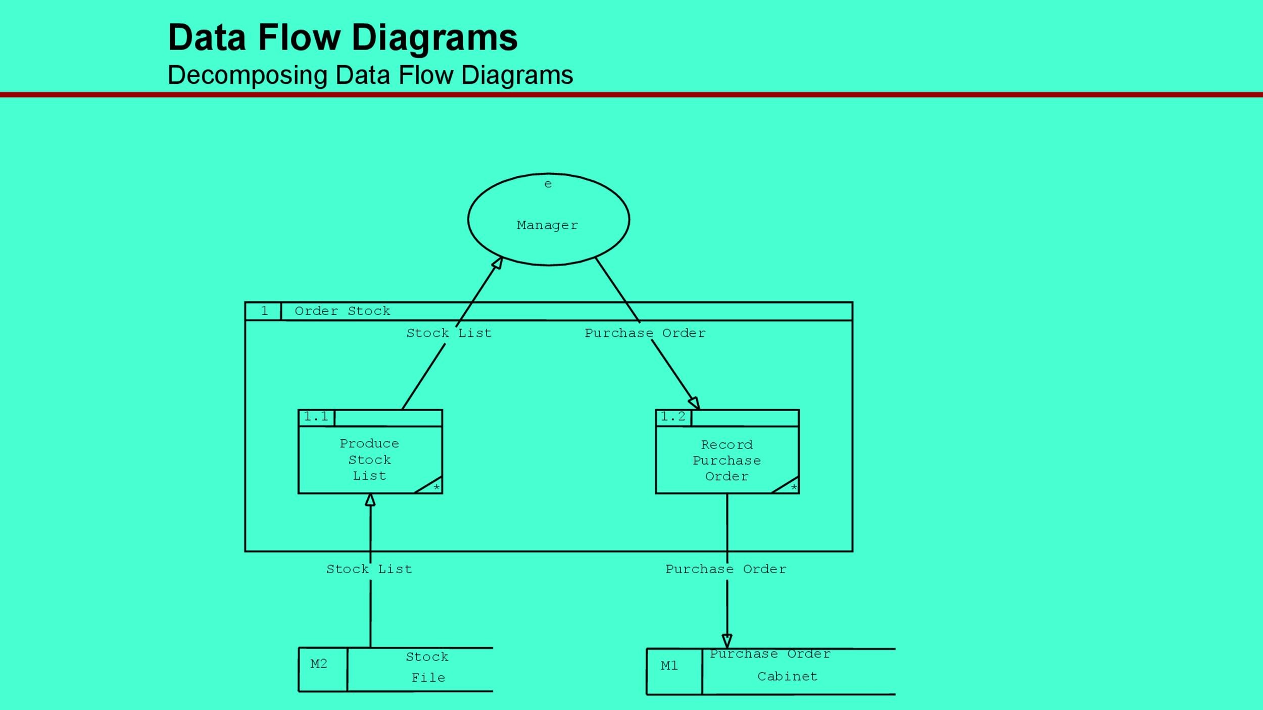 Fantastic Flow Chart Templates Word Excel Power Point - Blank flow chart