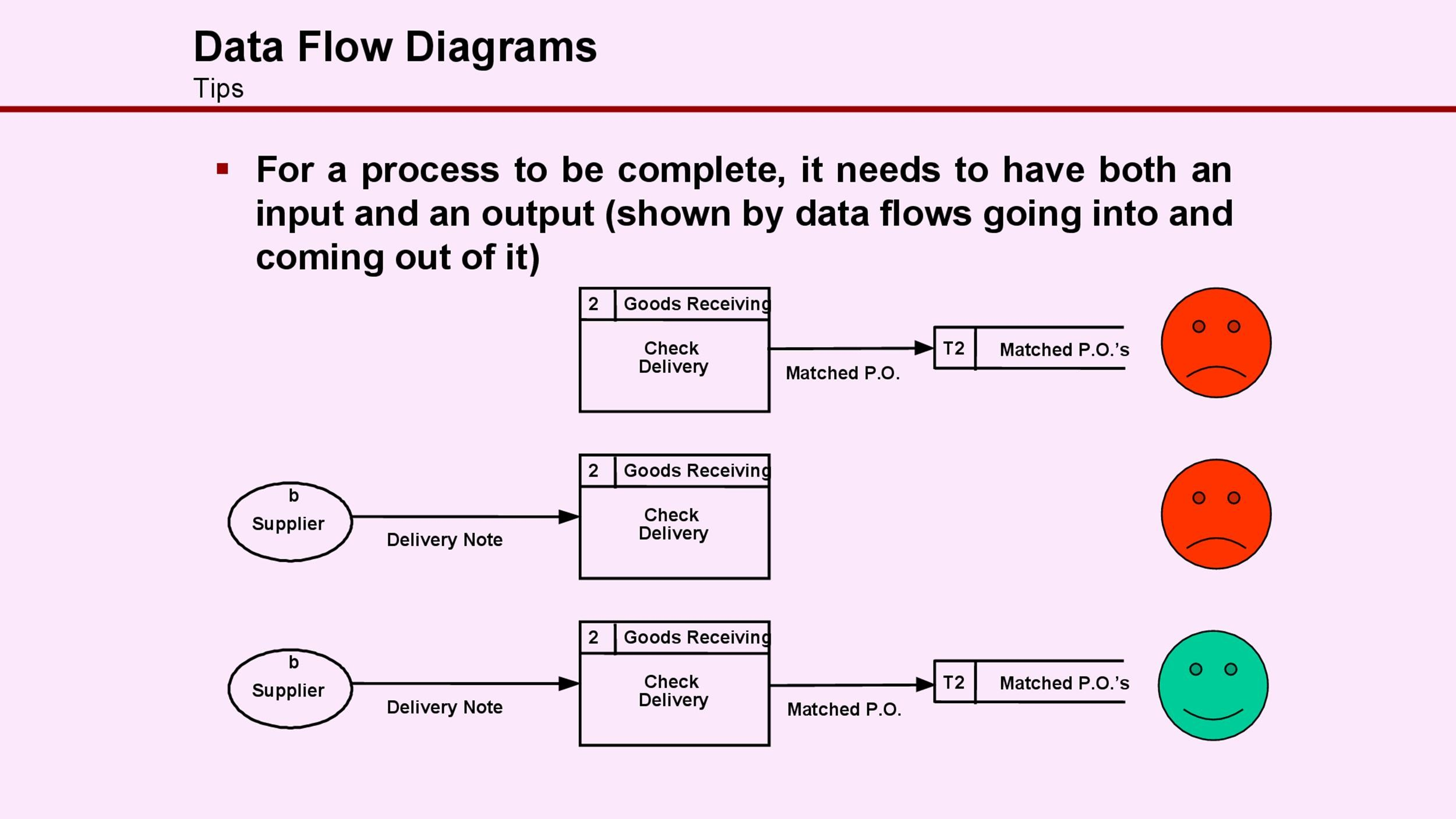 Free Flow Chart Template 27