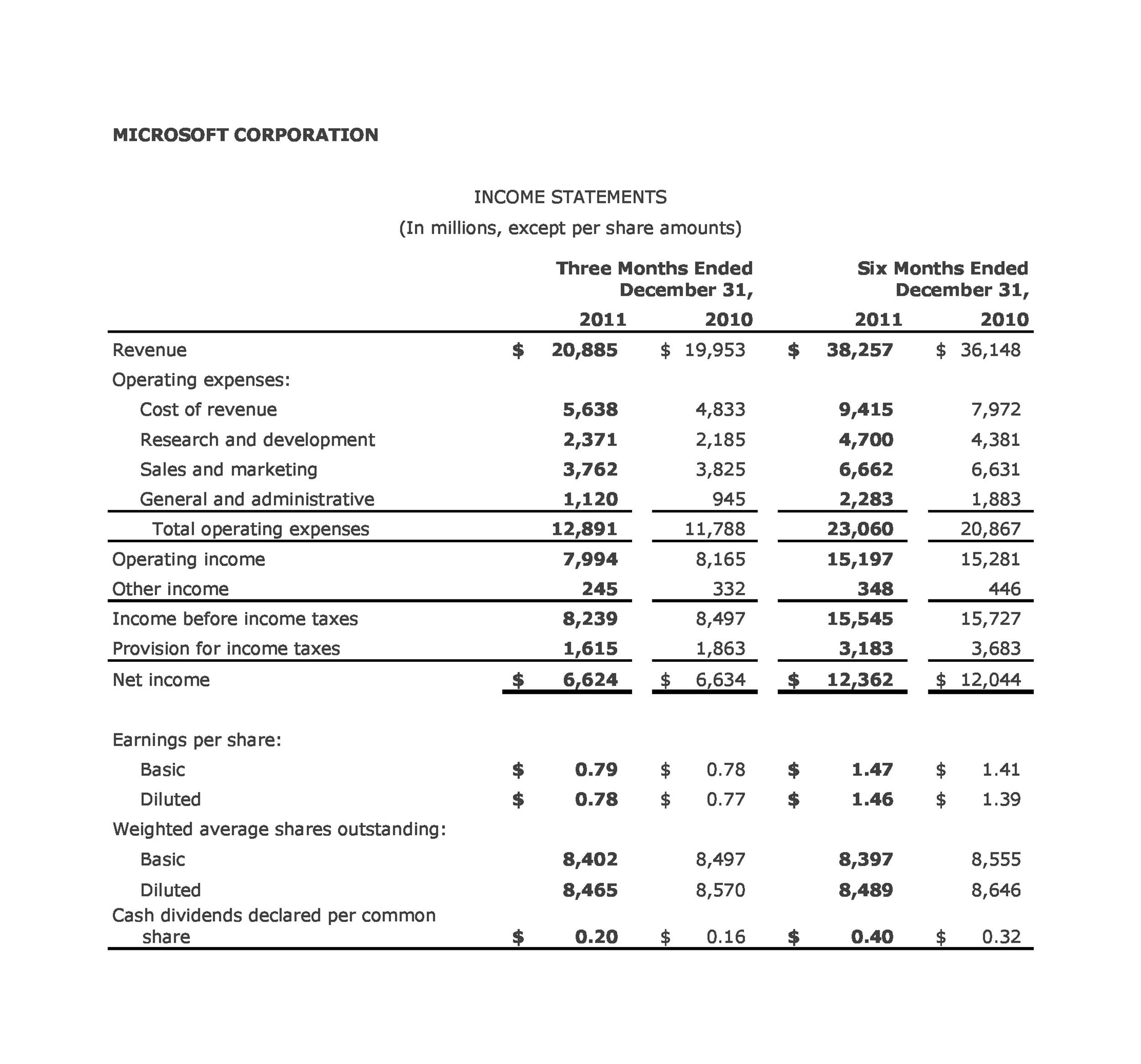Free Income Statement Template 03