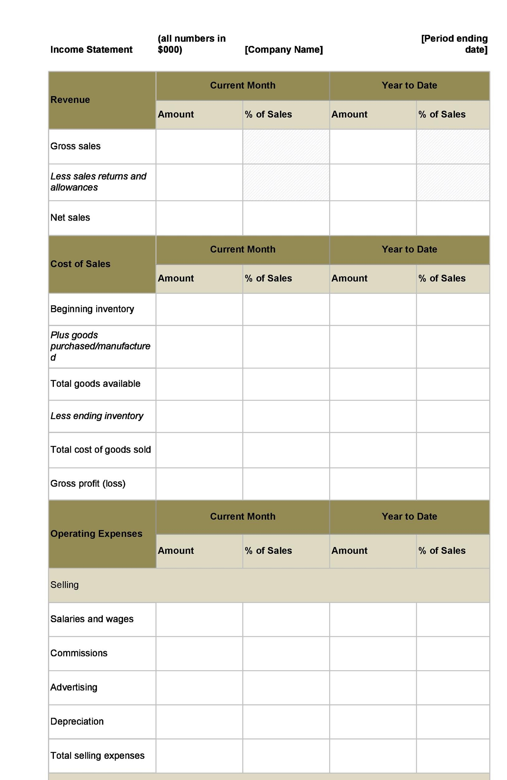 Printable Income Statement Template 14  Examples Of Profit And Loss Statement