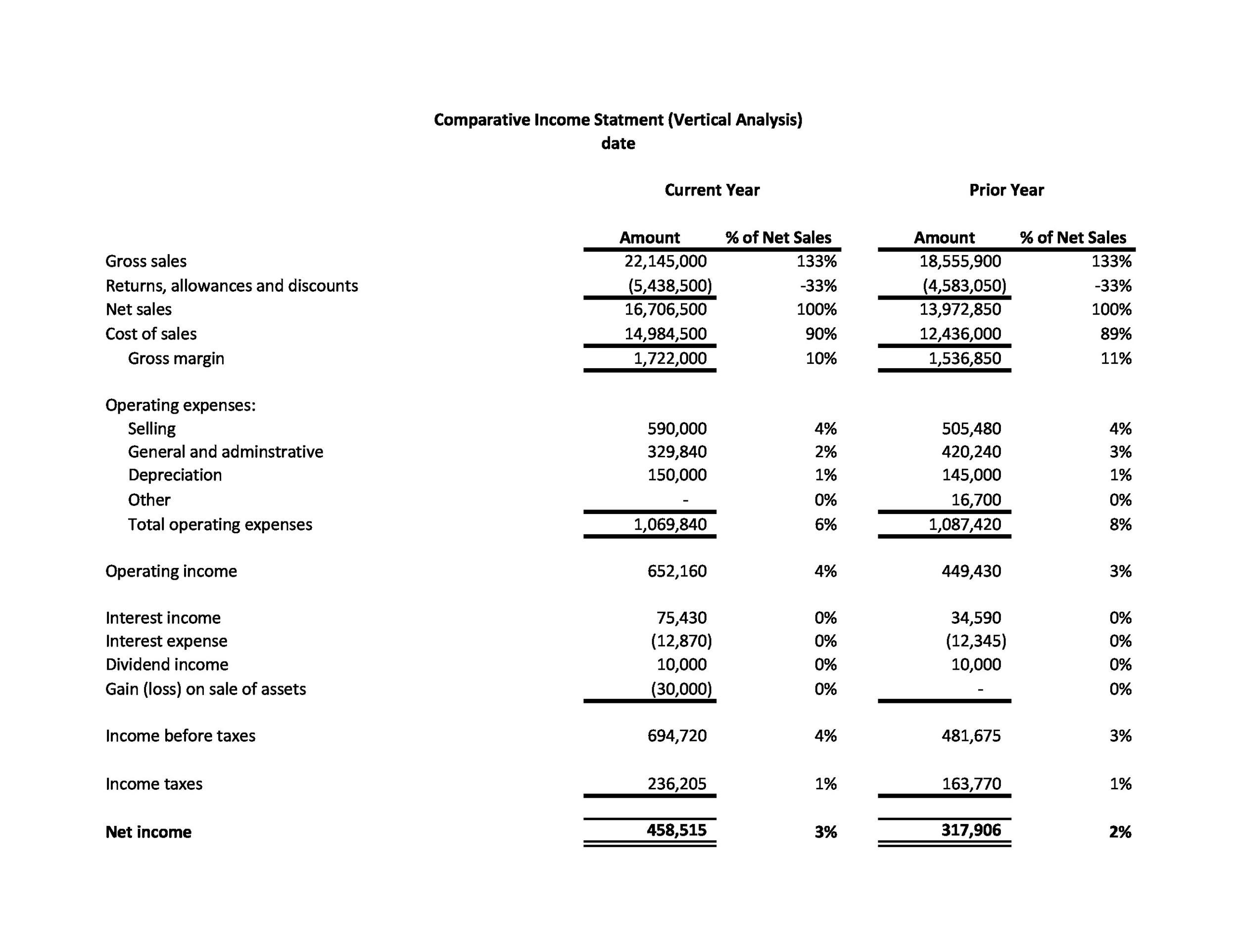 Free Income Statement Template 15