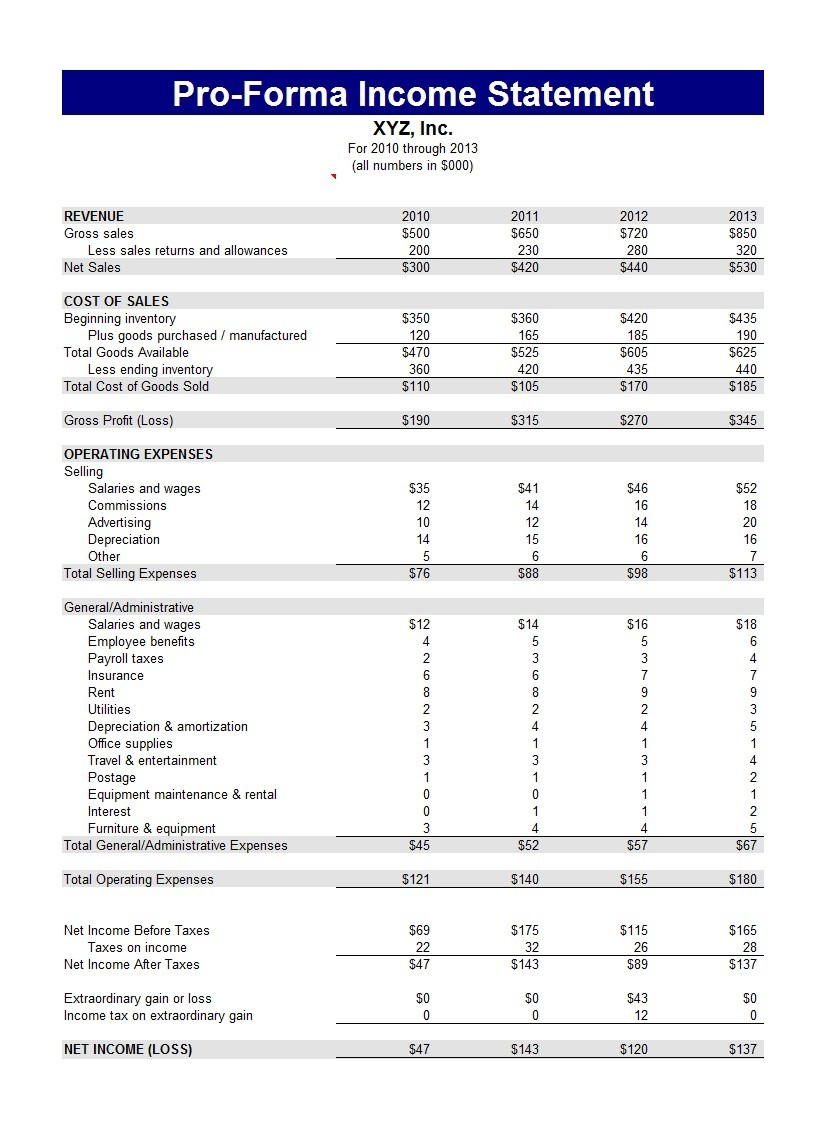 Income Statement Template | 41 Free Income Statement Templates Examples Template Lab