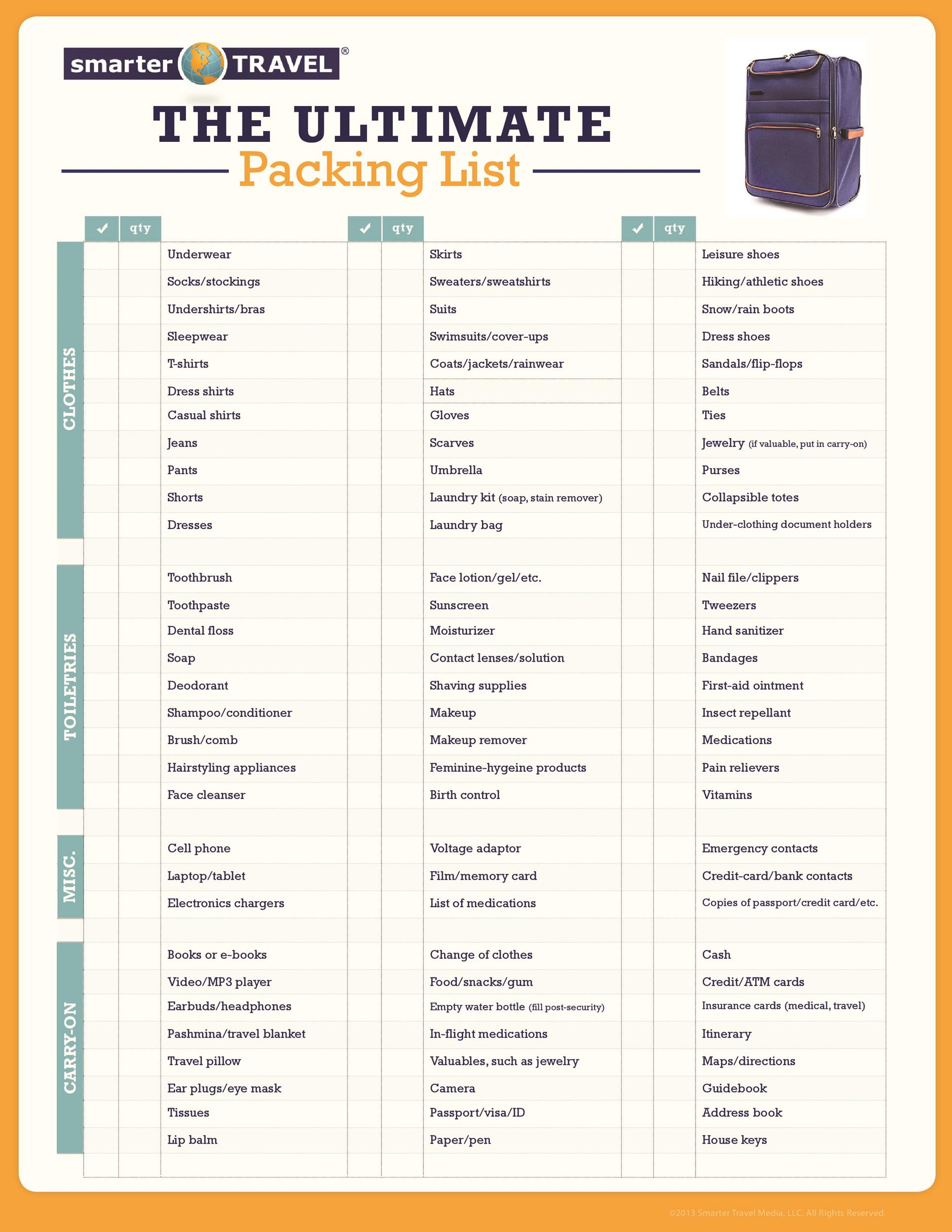 Packing list
