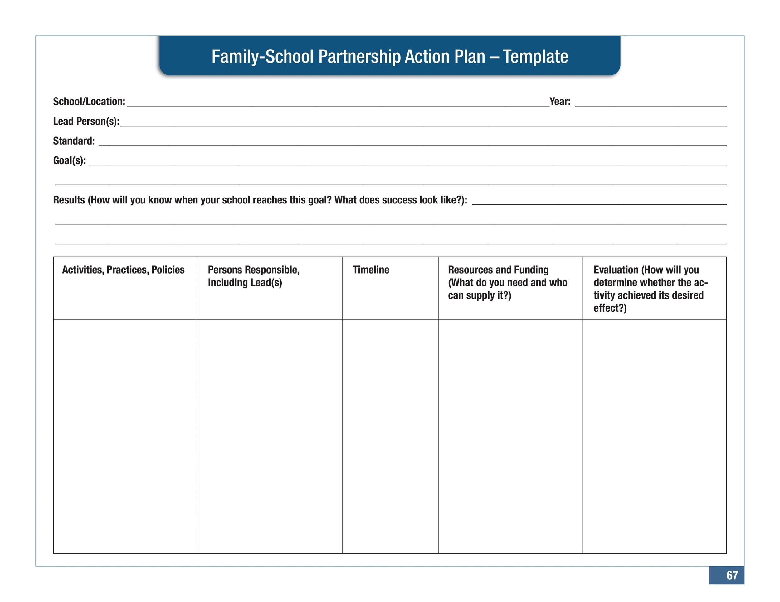 Exceptional Action Plan Templates Intended For Action Planning Templates