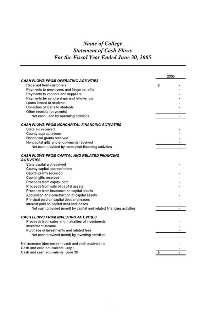 Free cash flow statement 01