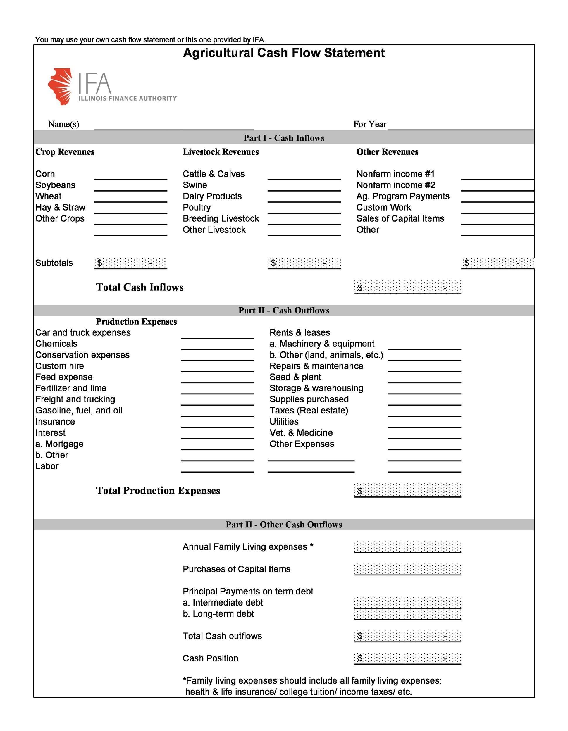 Free cash flow statement 03