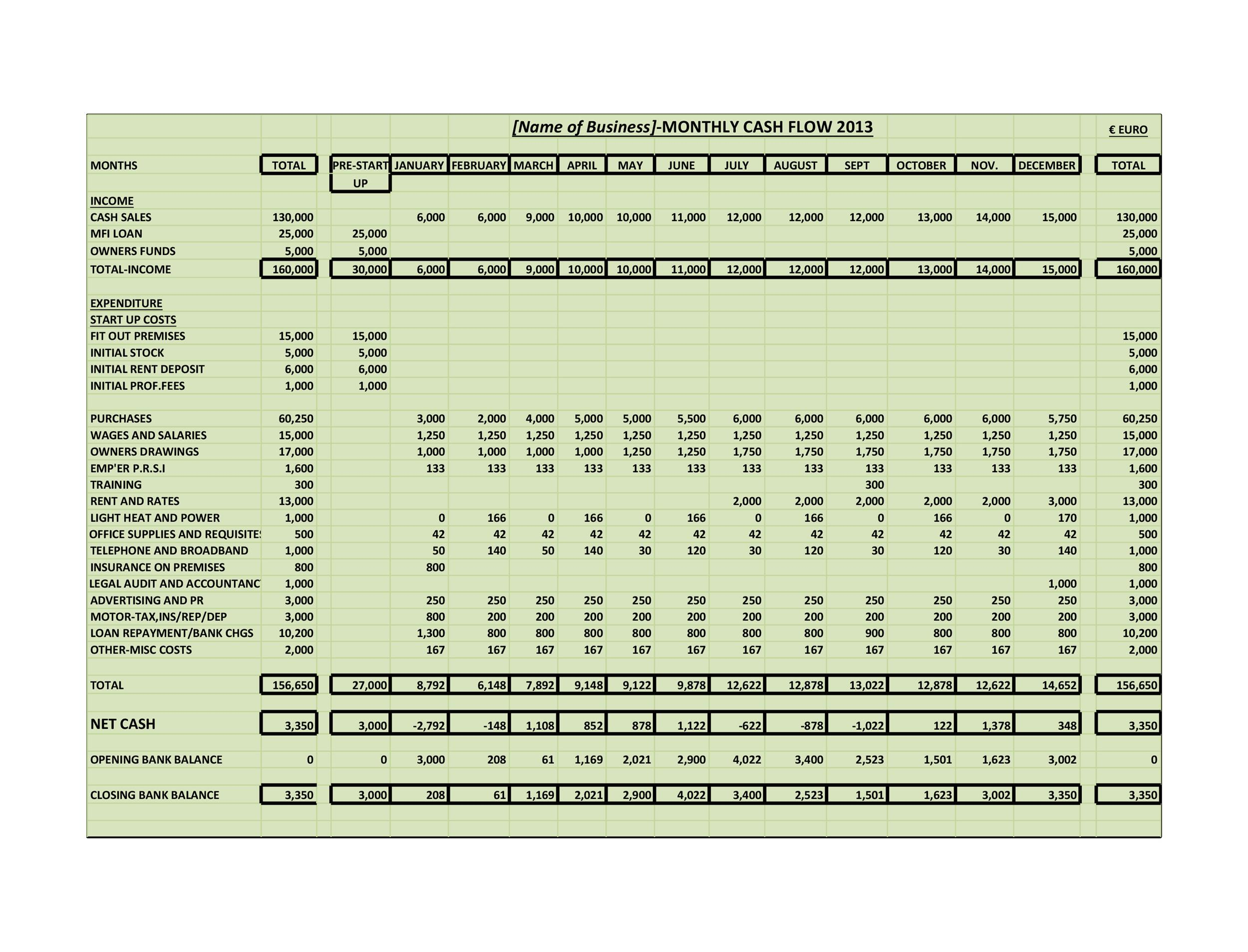 Free cash flow statement 12