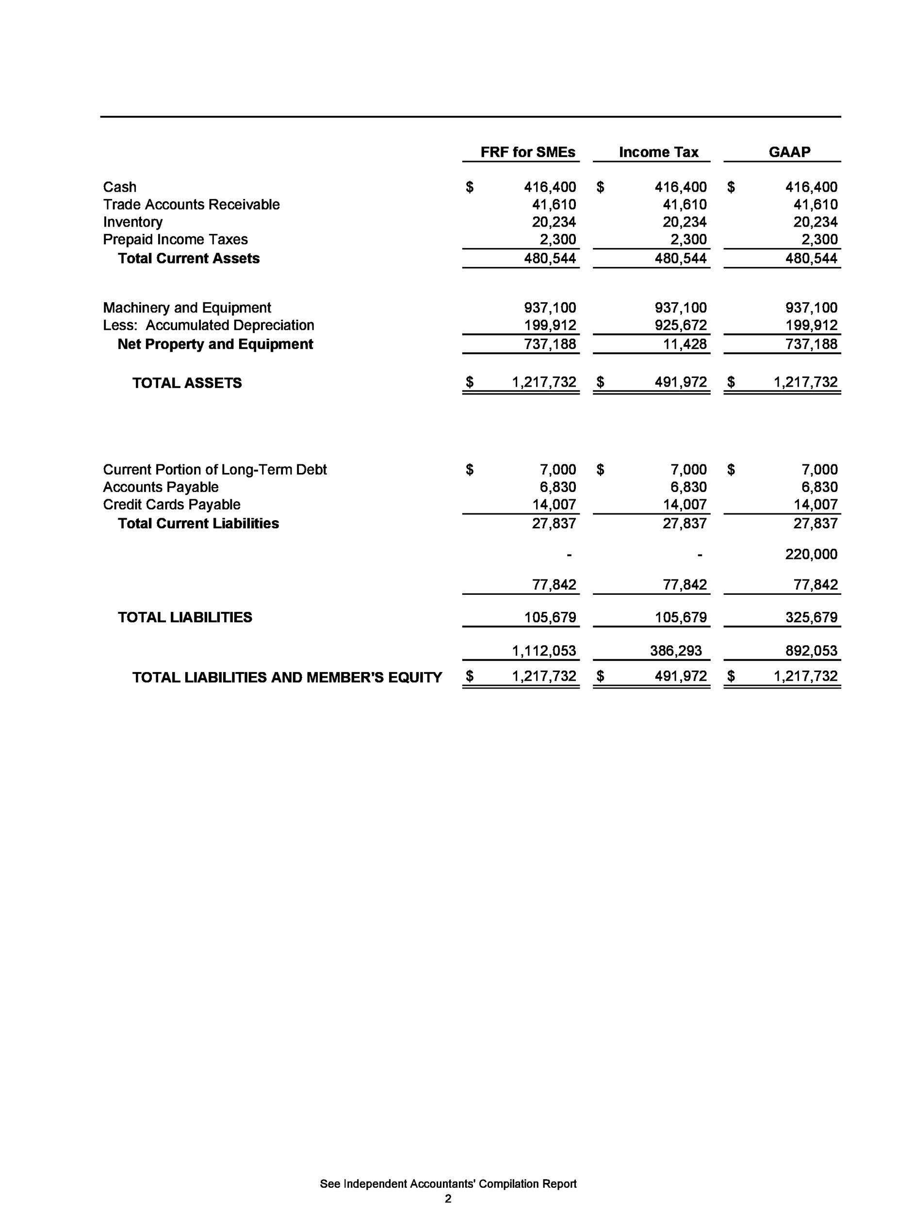 Free cash flow statement 14