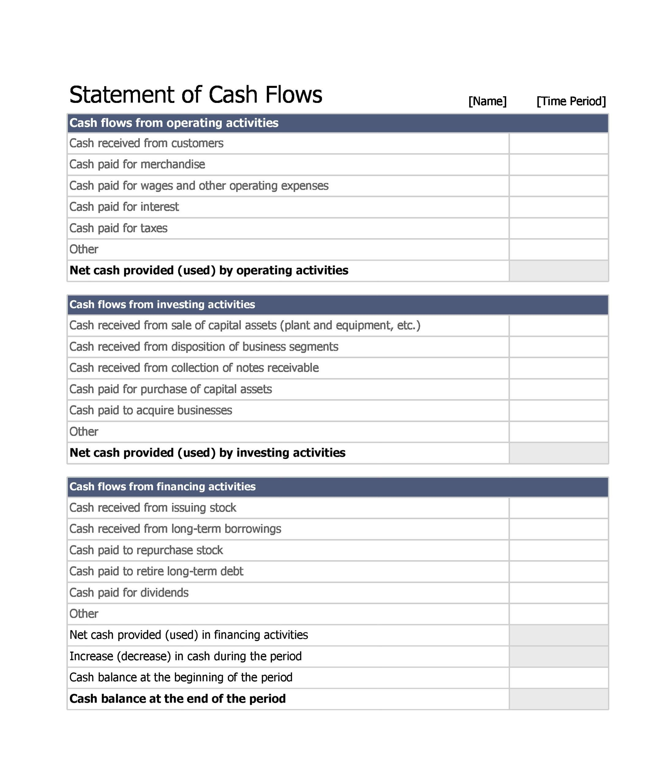 Free cash flow statement 28