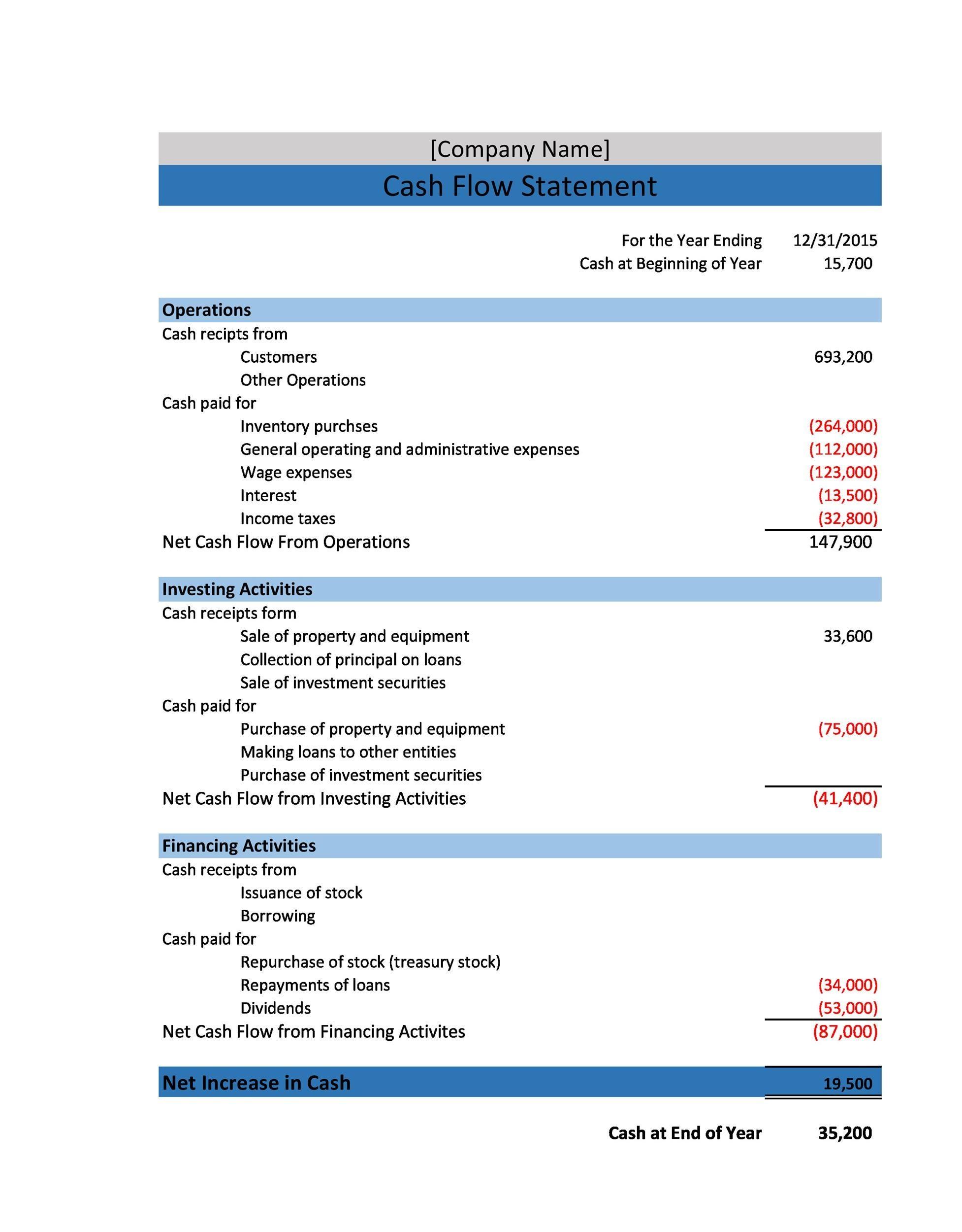 Free cash flow statement 34