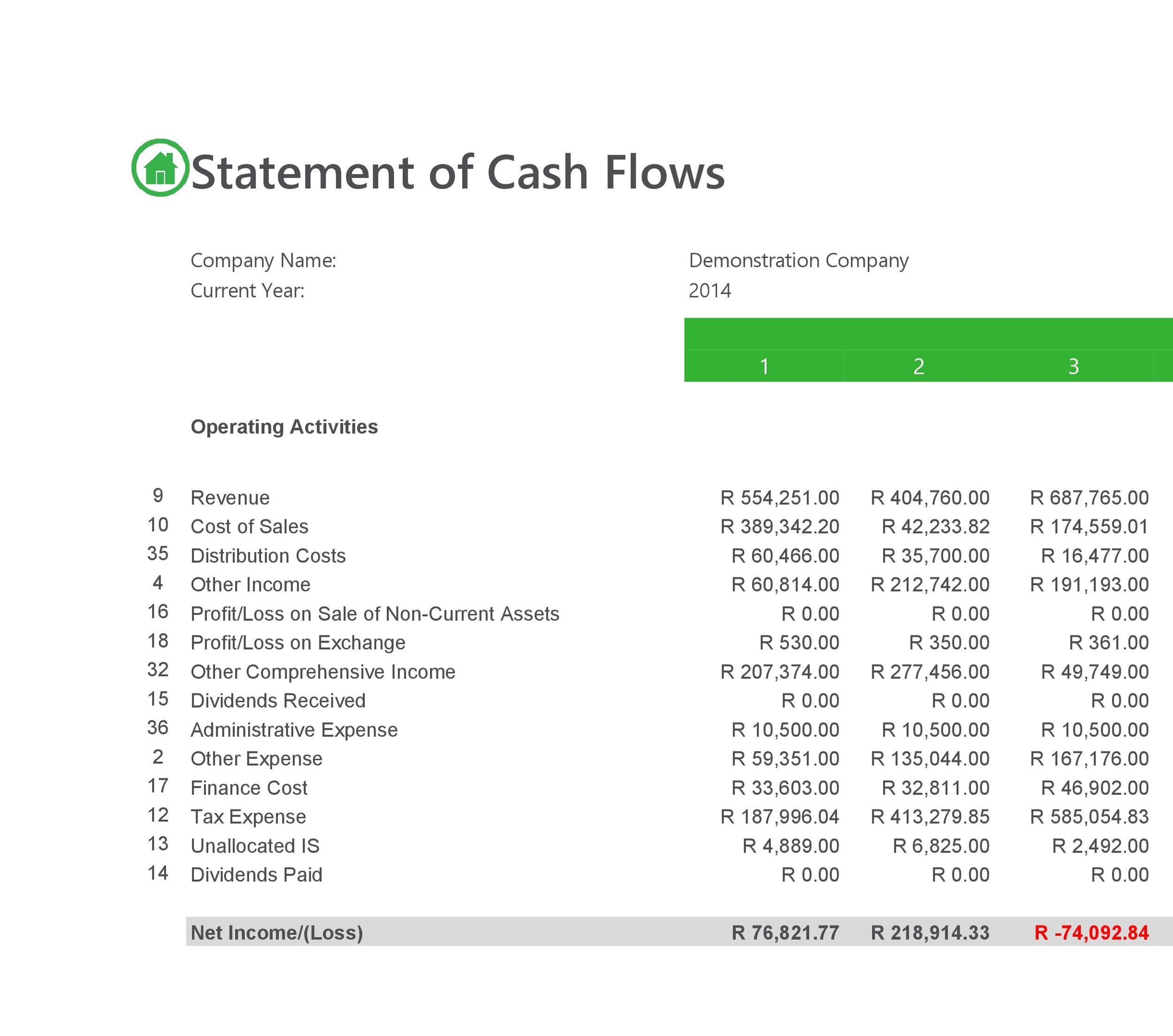 Free cash flow statement 38