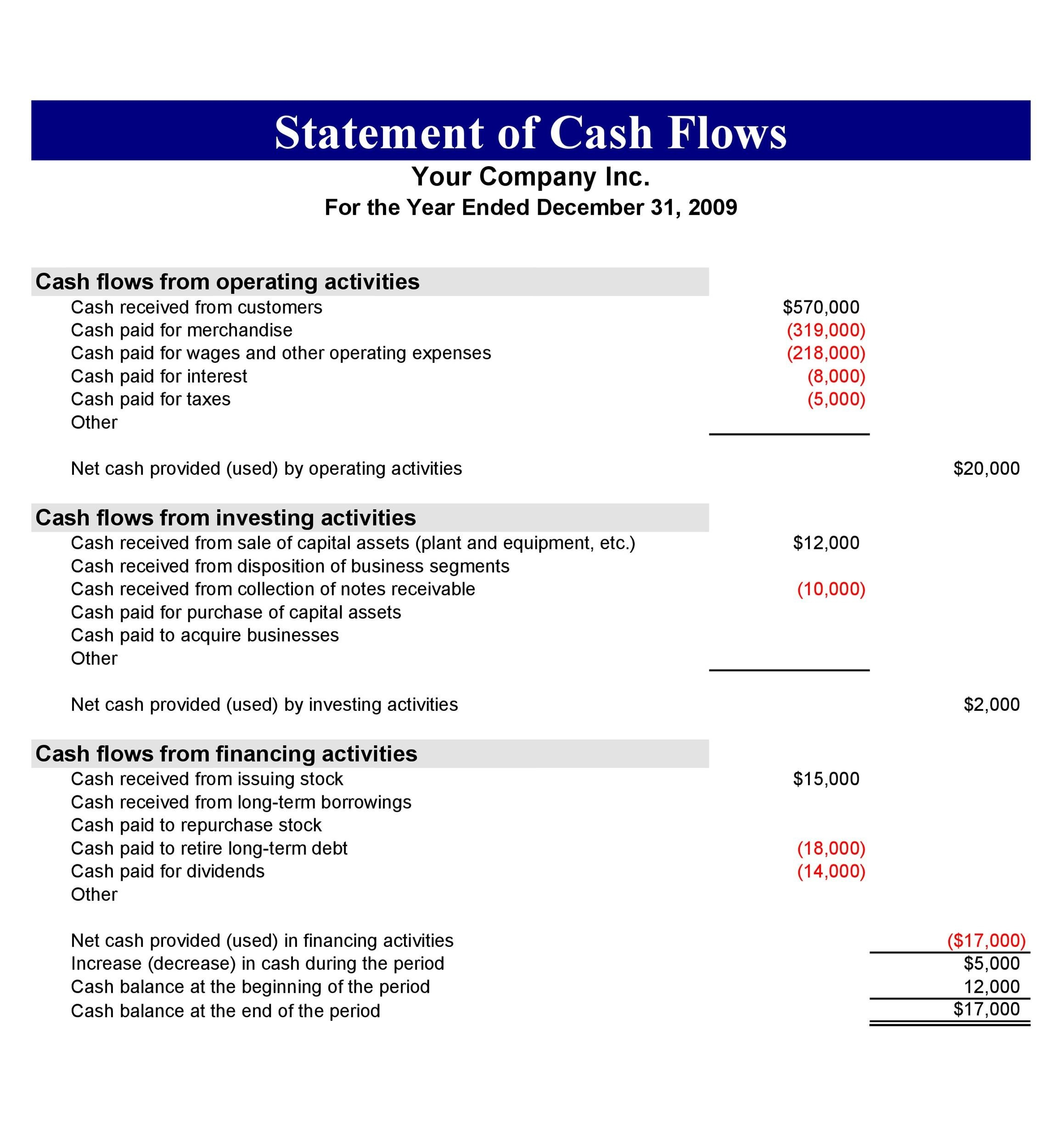 Free cash flow statement 40