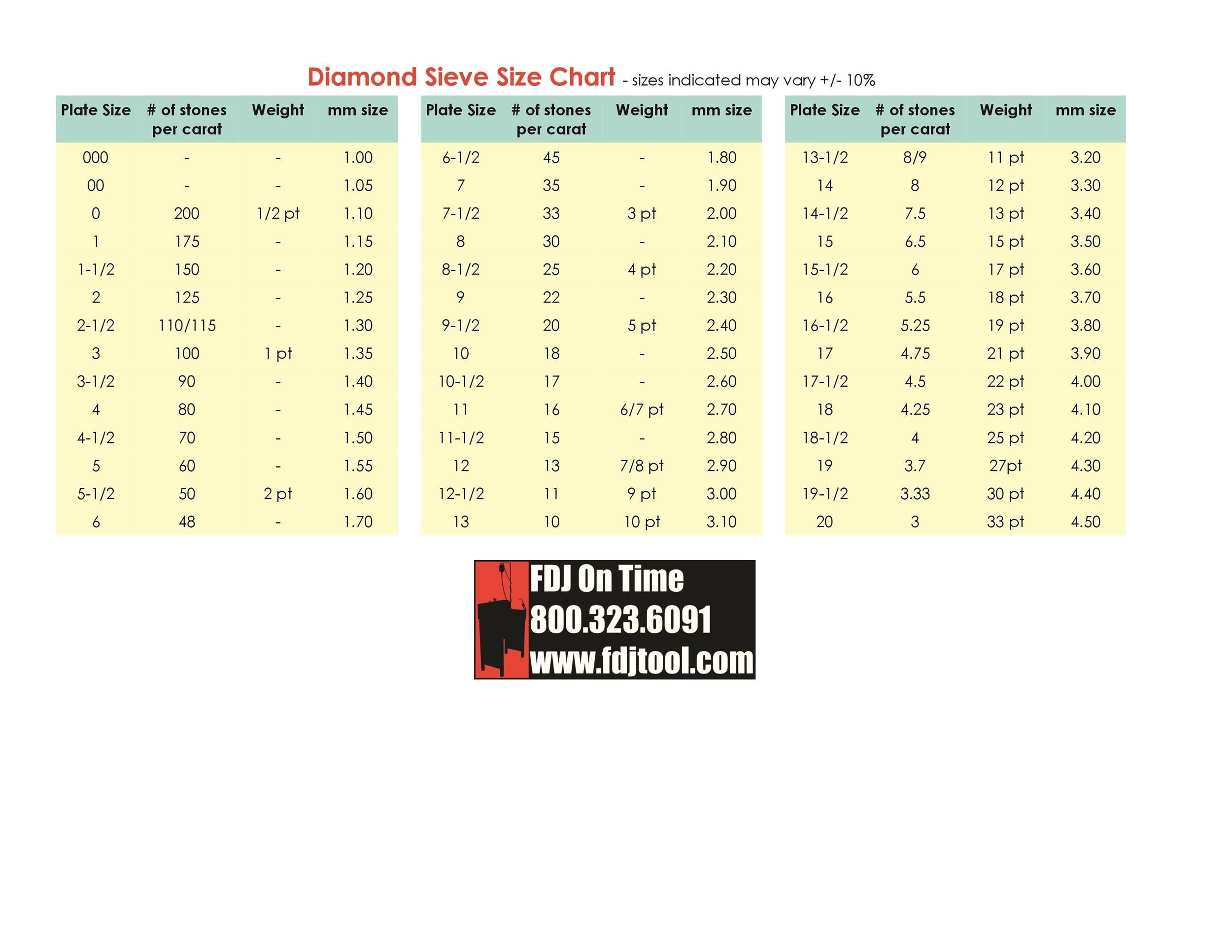 Free diamond size chart 06