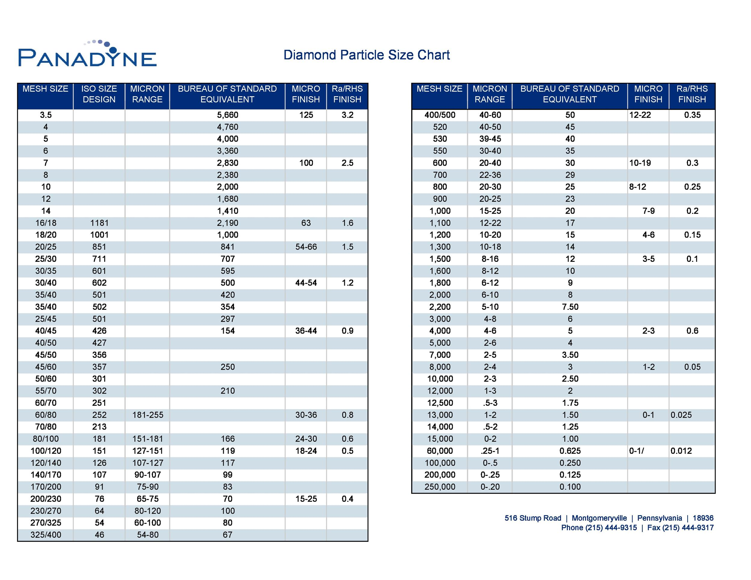 diamond size chart 09