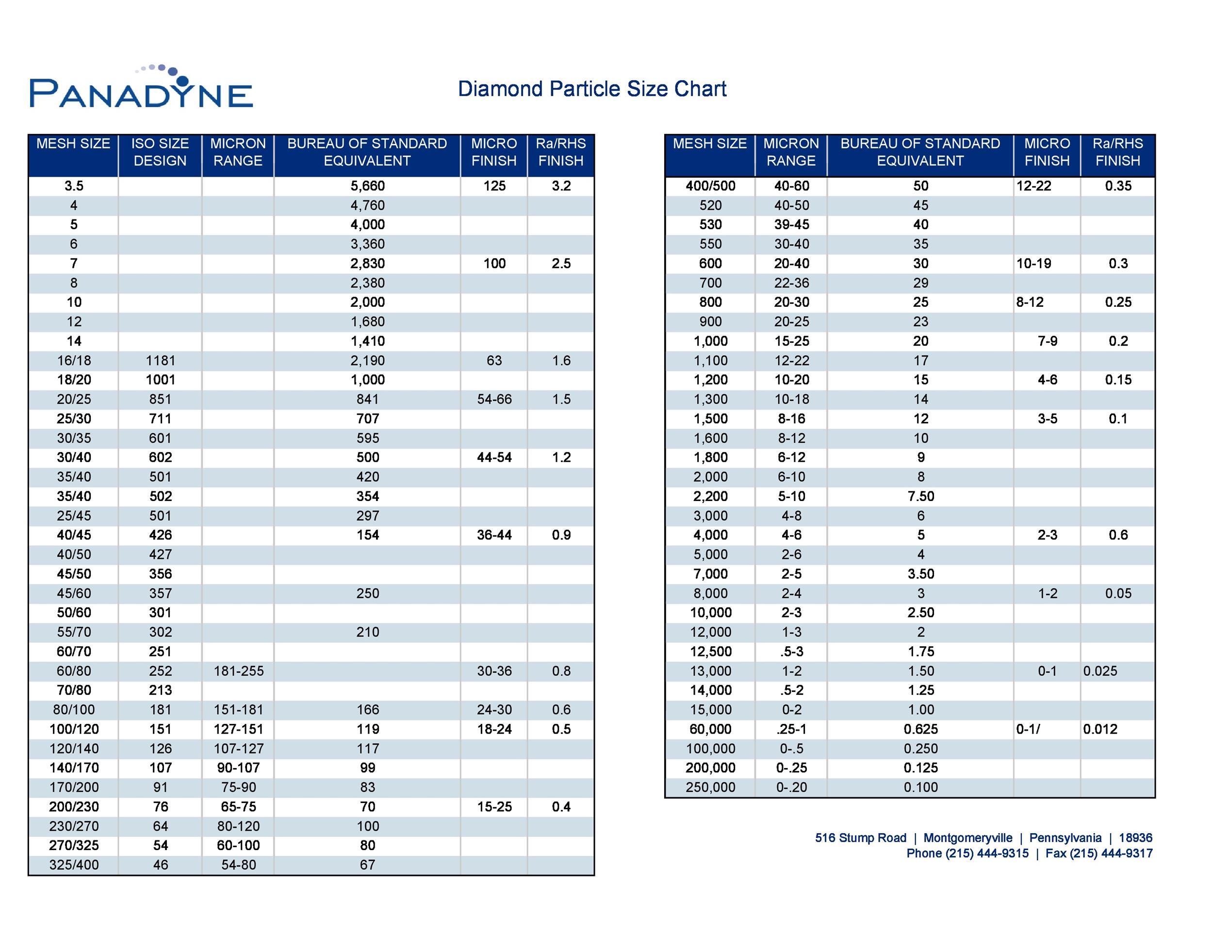 Free diamond size chart 09
