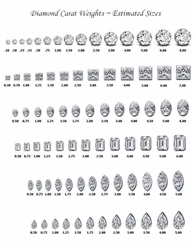 29 Printable Diamond Size Charts Amp Diamond Color Charts