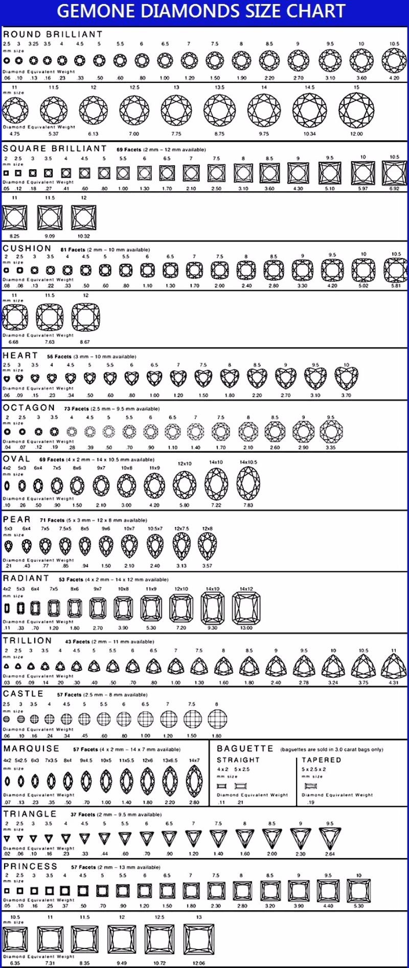 diamond size chart 12 - screenshot