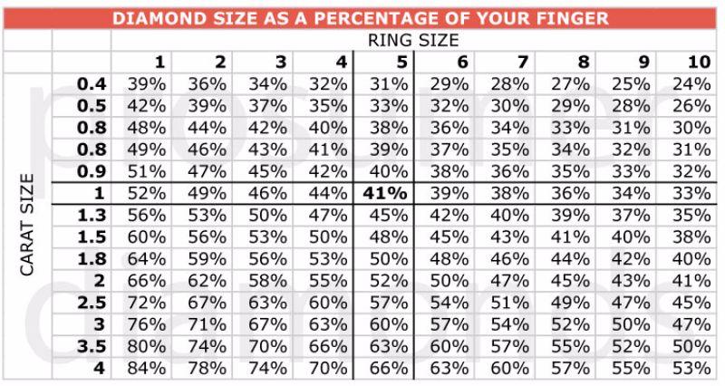Free diamond size chart 13