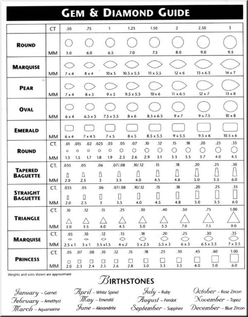 Free diamond size chart 14