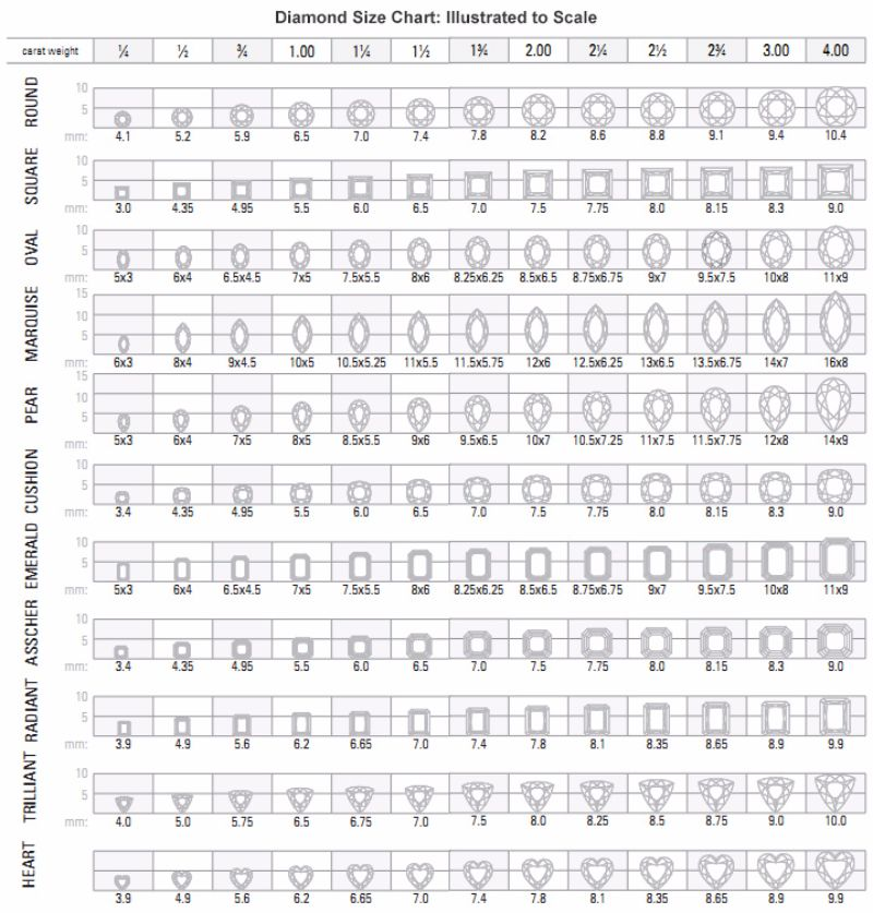 Printable Diamond Size Charts  Diamond Color Charts