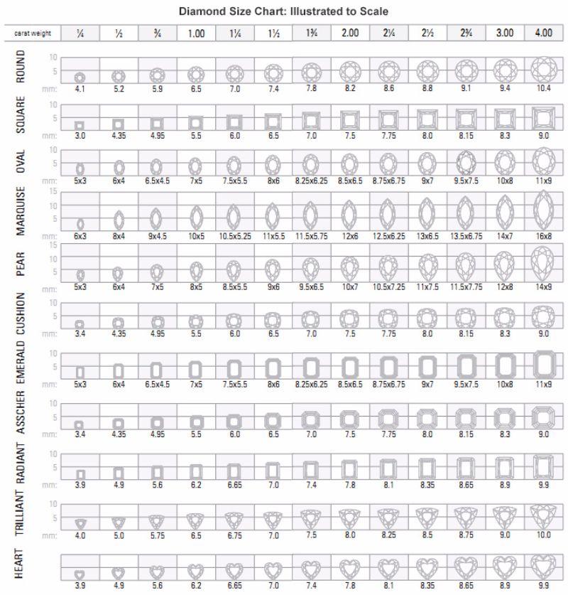 Free diamond size chart 17