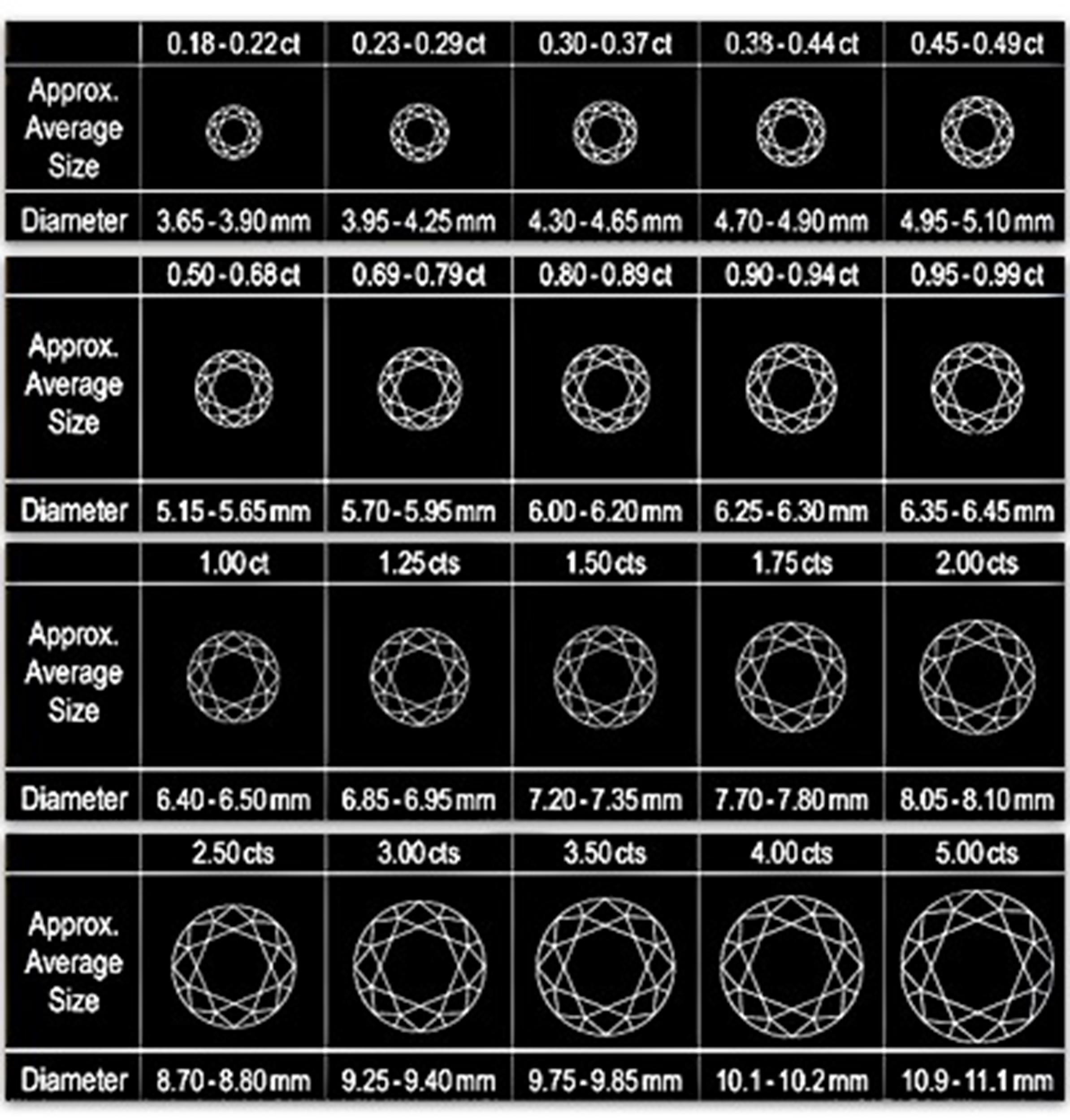 Free diamond size chart 20