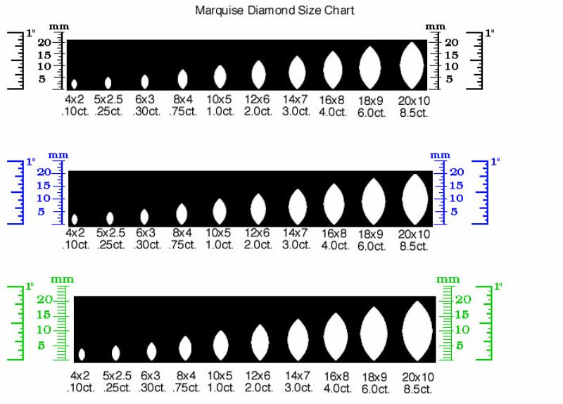 diamond size chart 21 - screenshot