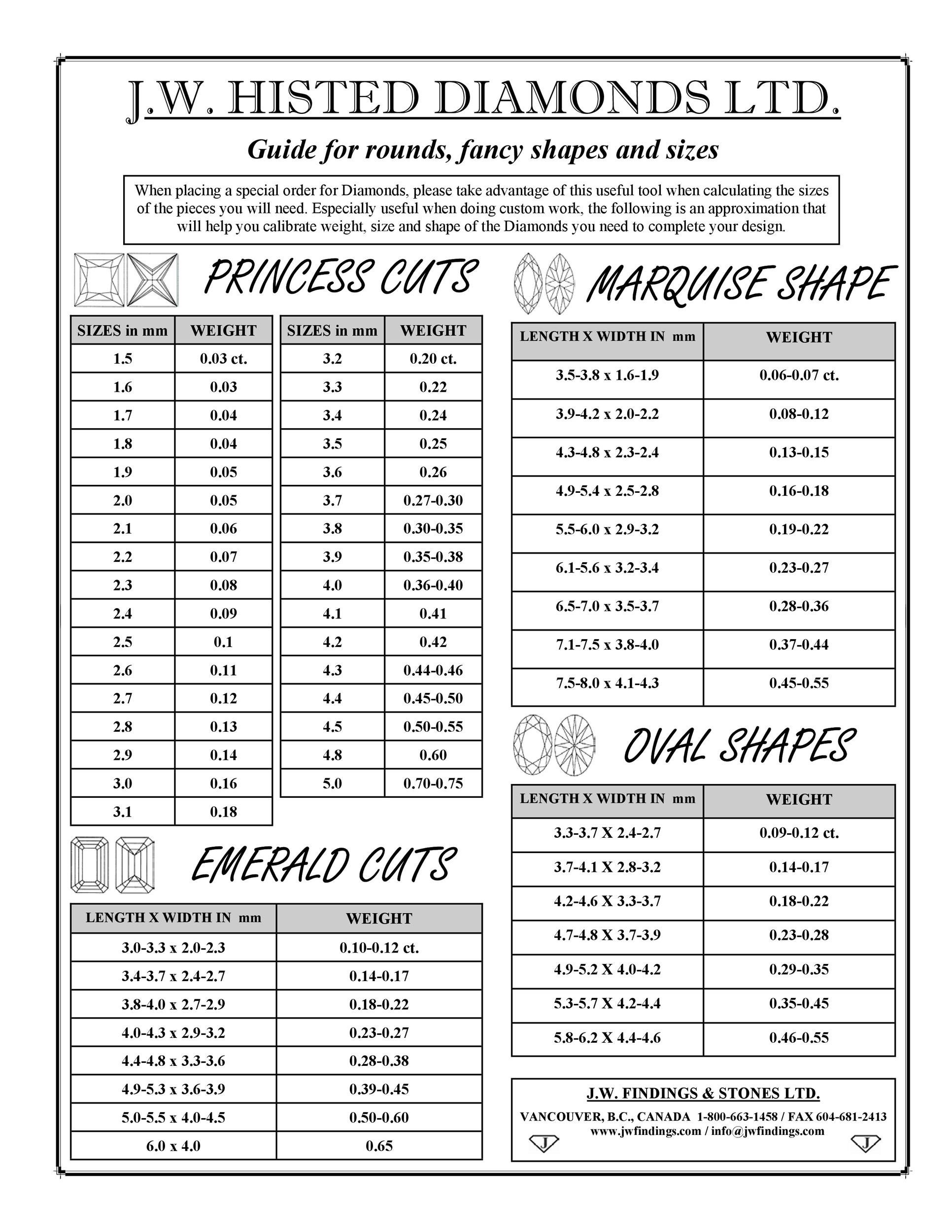 Diamond Size Chart 24