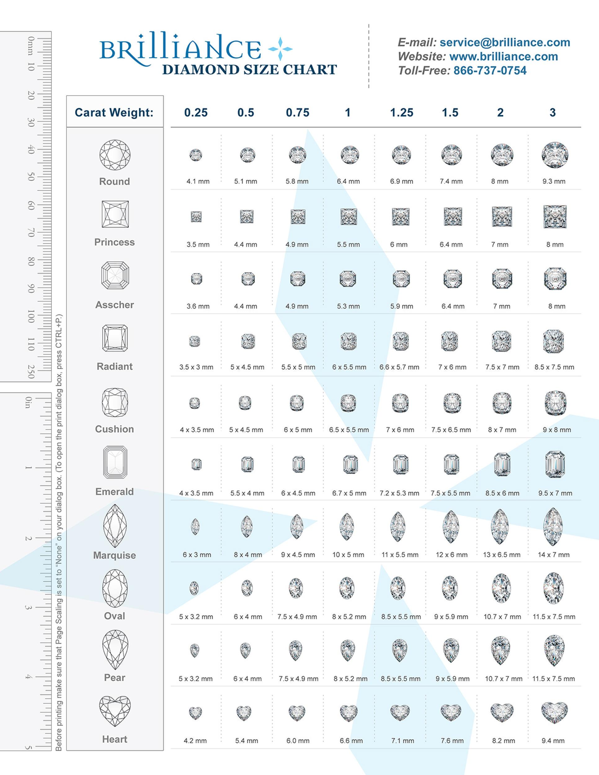Diamond Size Chart 26