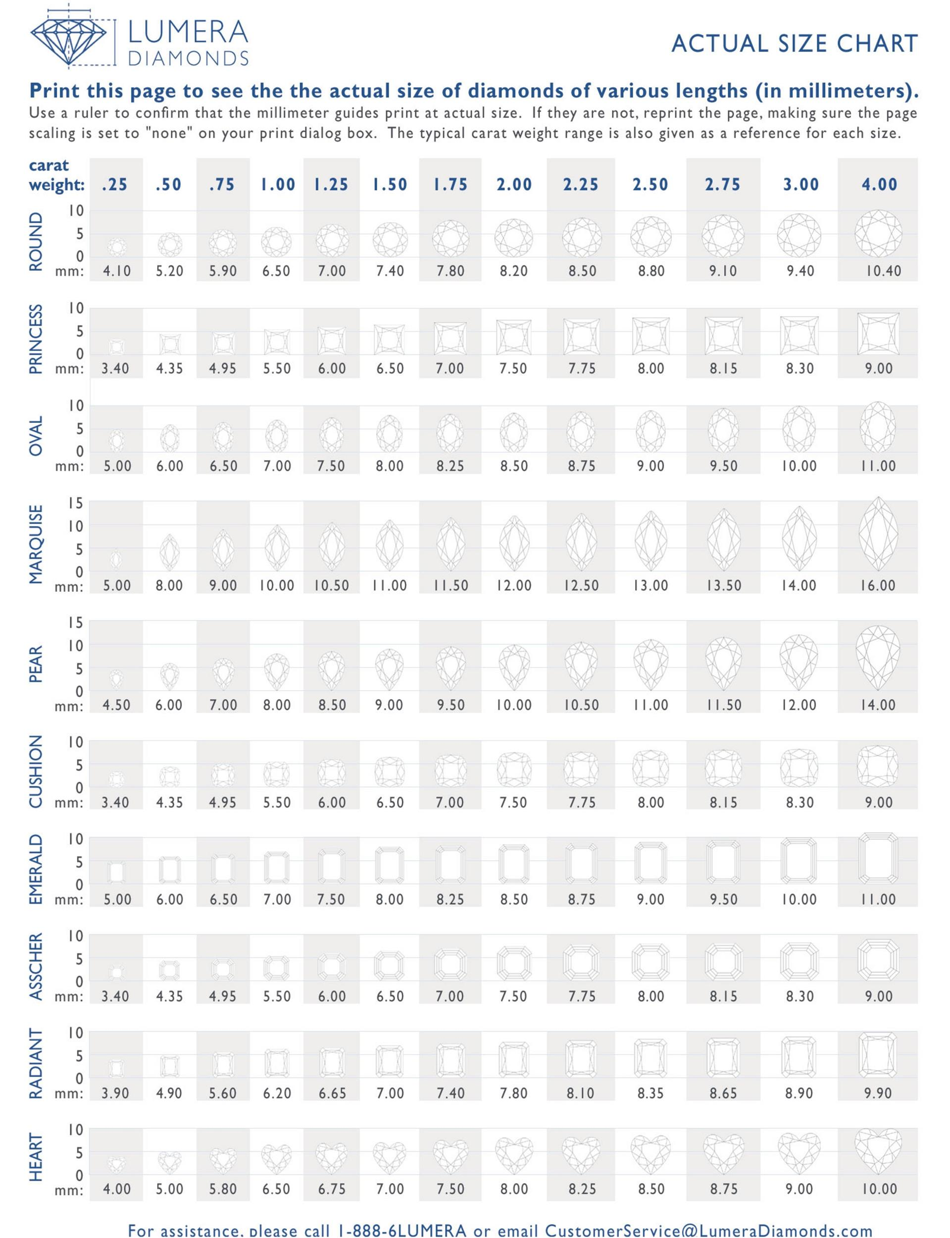 Printable Diamond Size Chart 28 Photo