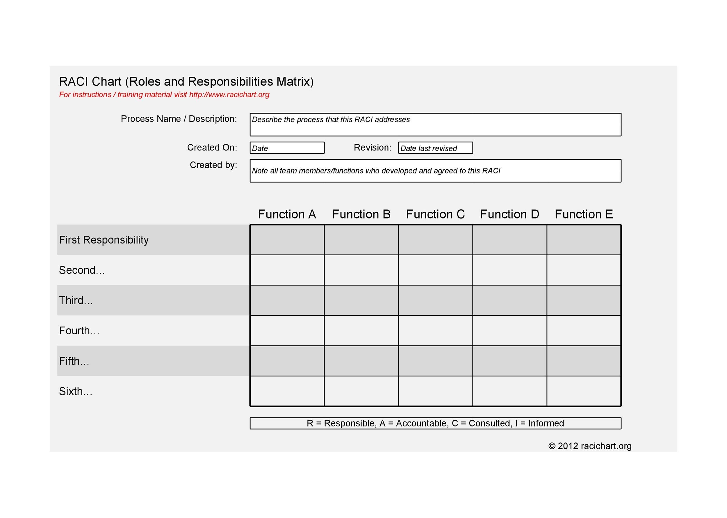 21 free raci chart templates template lab for Raci analysis template